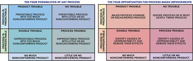HEXPOL's Continuous Process Improvement